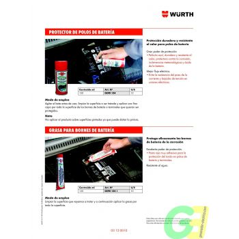 Spray Protector Polos folleto informativo